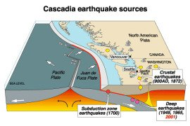 Cascadia_earthquake_580