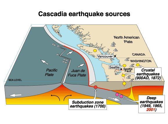 Cascadia, The Hidden Fire